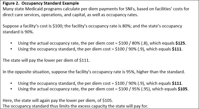 Skilled Nursing Facilities: Too many beds | Commonwealth Medicine