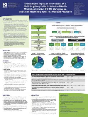 Poster about pediatric behavioral health program in Medicaid