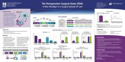 Image of The Perioperative Surgical Home: A New Paradigm in a Surgical Episode of Care poster