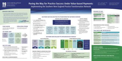 Image of Paving the Way for Practice Success Under Value-Based Payments poster